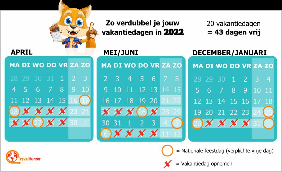 vakantiedagen verdubbelen 2022