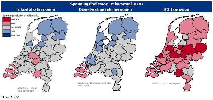 Spanningsindicator tweede kwartaal 2020